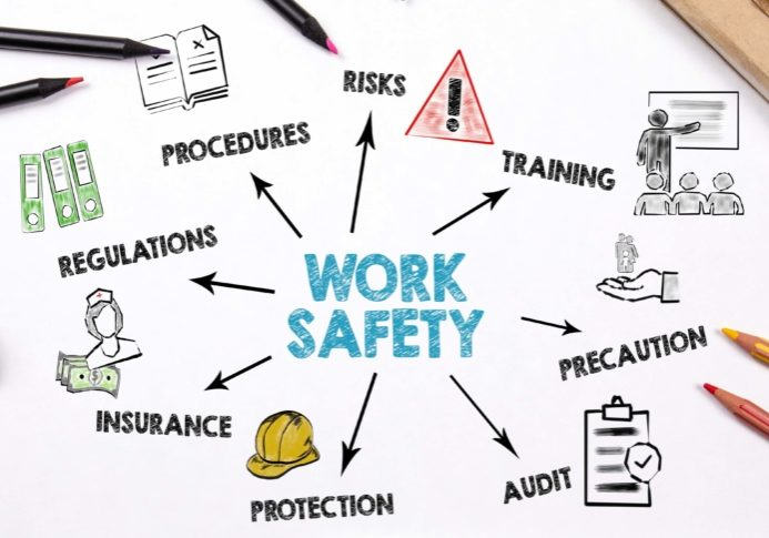WORK SAFETY concept. Chart with keywords and icons. White office desk with colored pencils and stationery